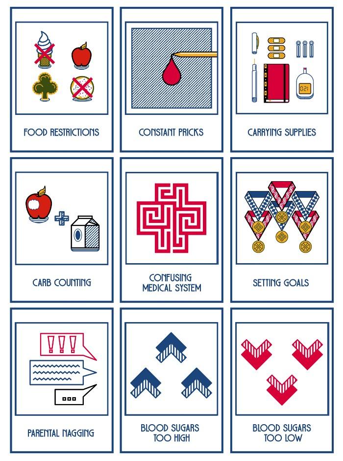 Diabetes Conversation Cards