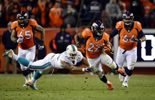 C.J. Anderson is the least proven of all the projected 1st round picks in fantasy.