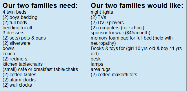 If You Or Someone Know Would Like To Donate Any Of The Items Listed Above
