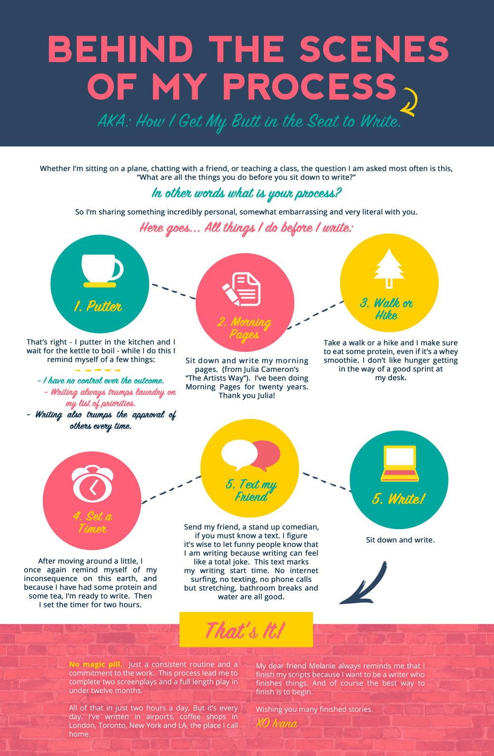 Ivana Infographic Final Print-1.jpg