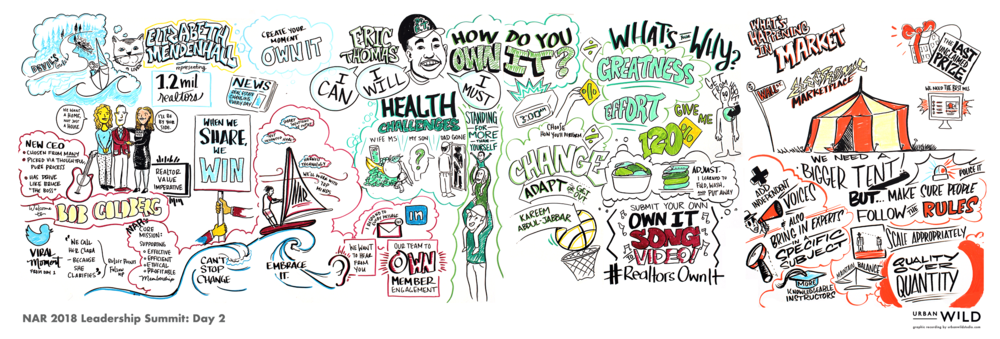 NAR_LeadershipSummit_Day2_GraphicRecording.png