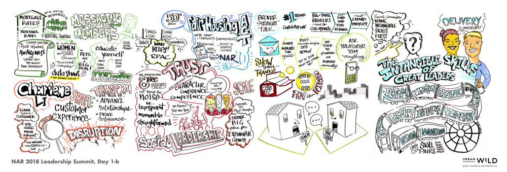 NAR_LeadershipSummit_Day1_GraphicRecording.png