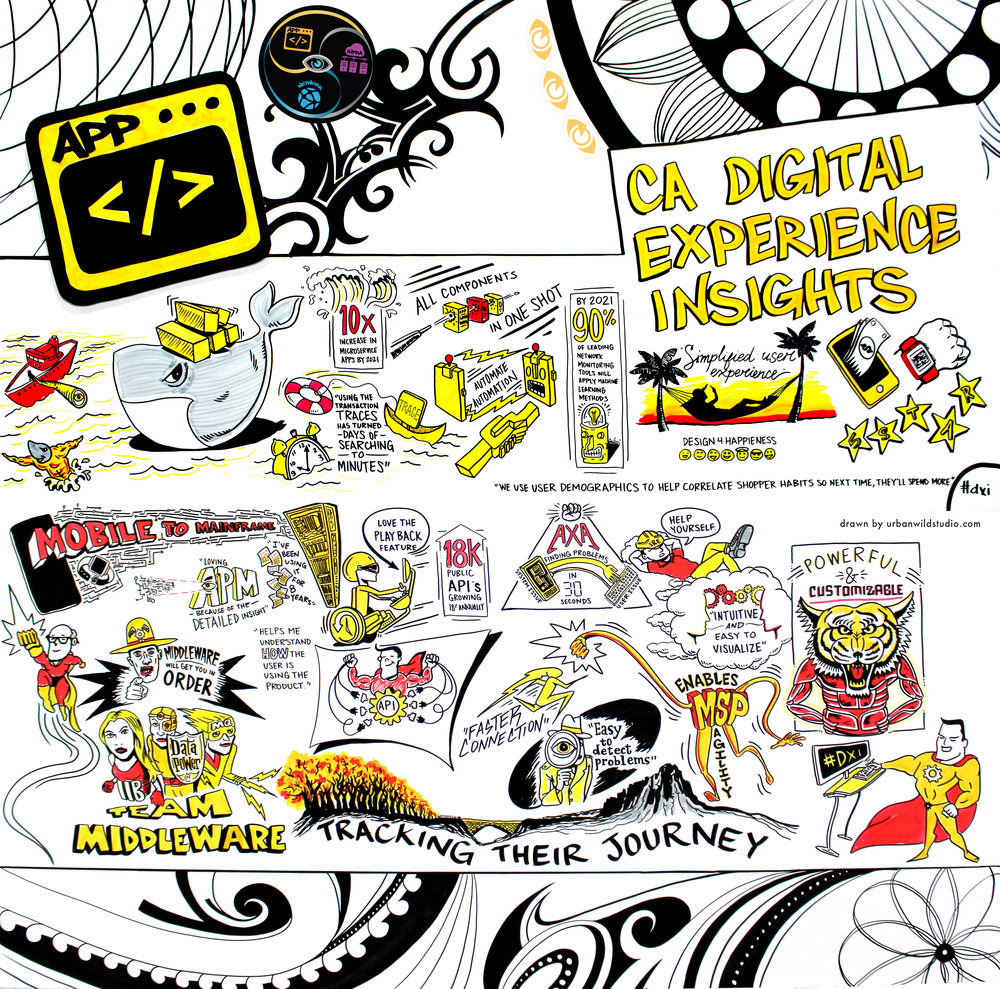 Copy of Copy of Copy of CA Technologies Graphic Recording Visual Notes Chicago Portland