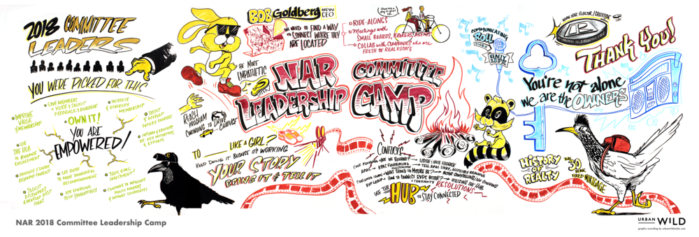 NAR4_CommitteeLeadershipCamp_GraphicRecording.png
