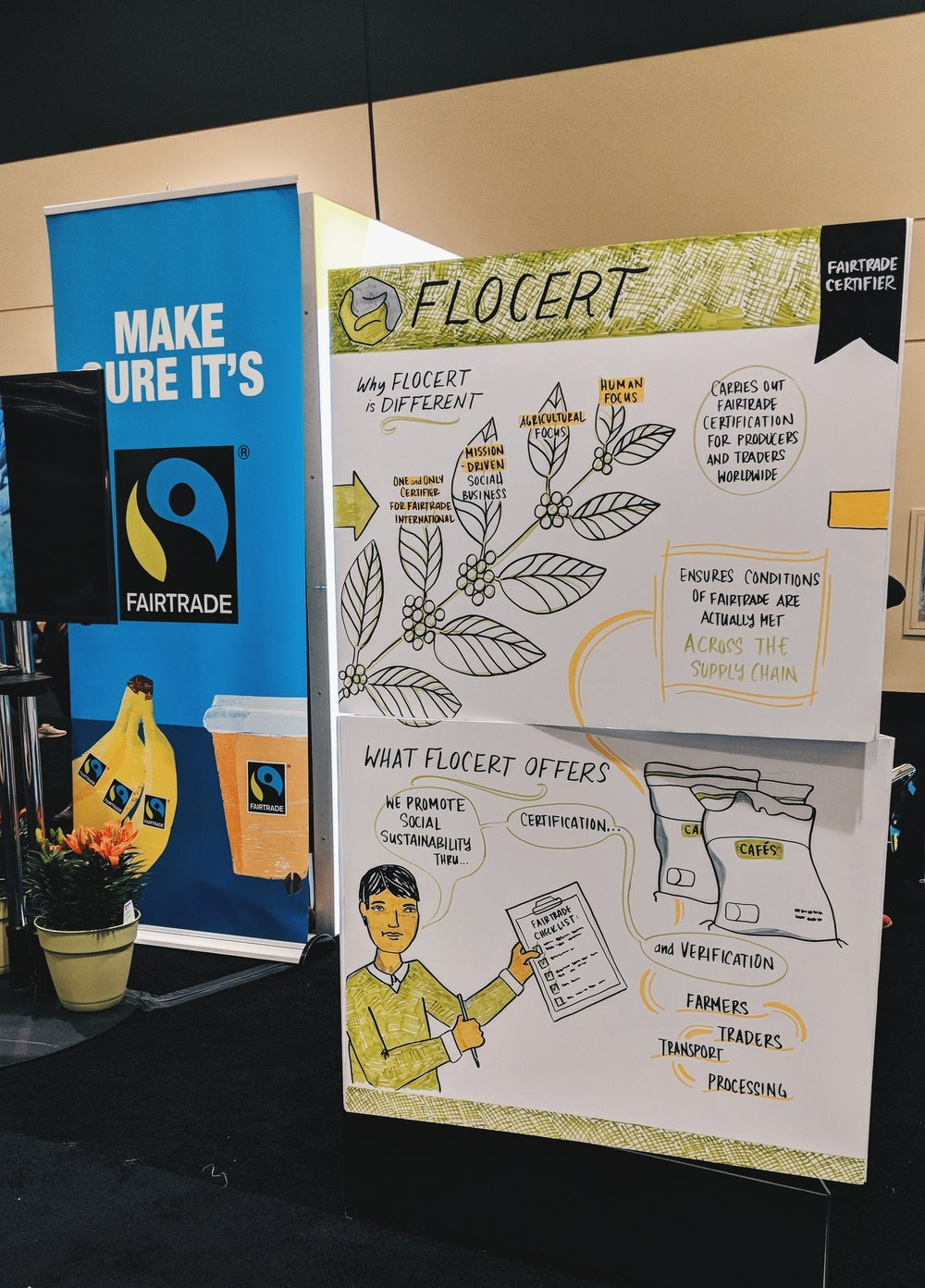 Flocert Fairtrade Specialty Coffee Expo Seattle Graphic Recording Visual Notes