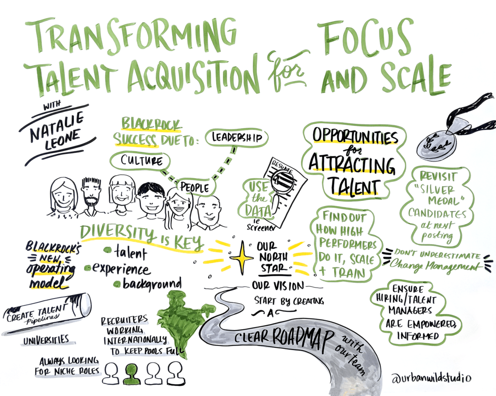 Copy of Copy of Copy of HCI Transforming Talent Acquisition Graphic Recording Portland Chicago Traveling Visual Notes