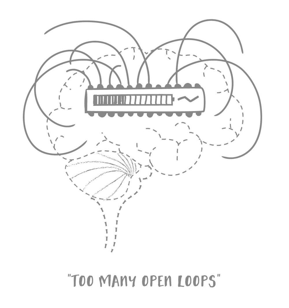 TM_Ch4_TW#5OpenLoops.jpg