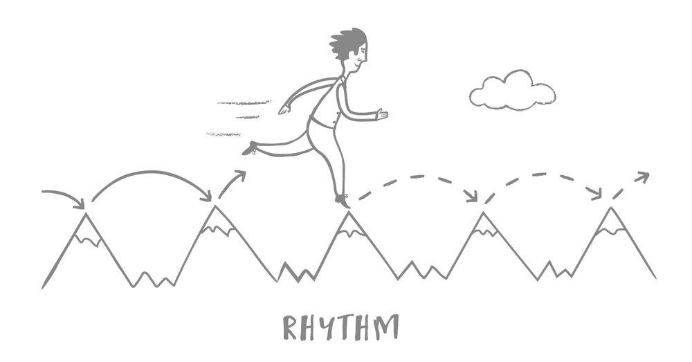 TM_Ch7_Rhythm.jpg