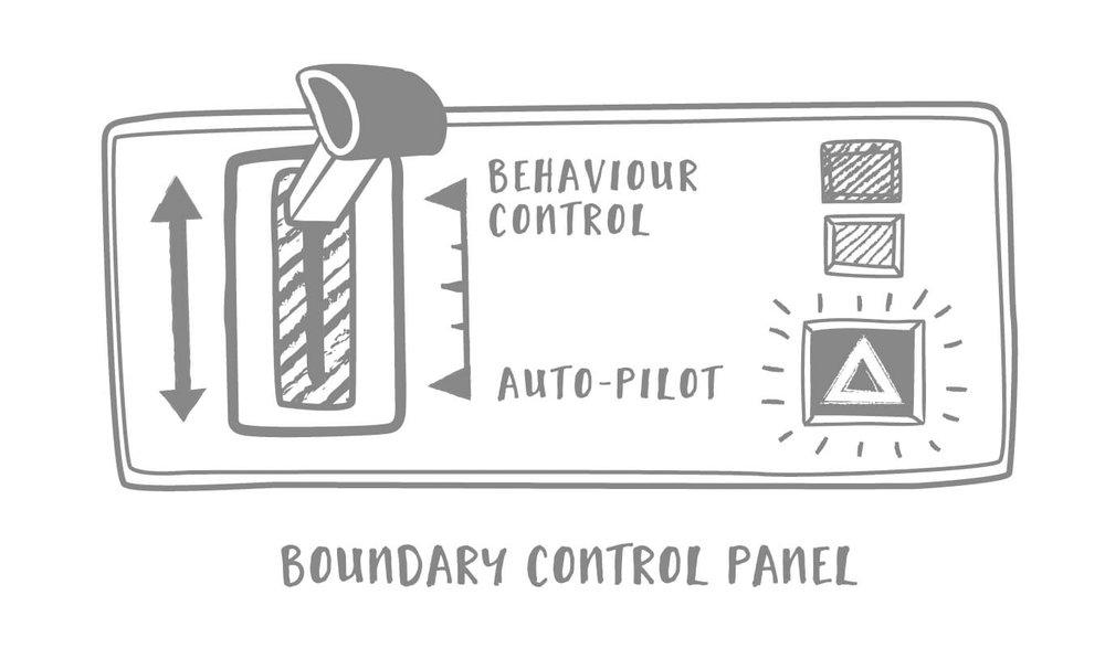 TM_Ch8_BoundaryControl.jpg