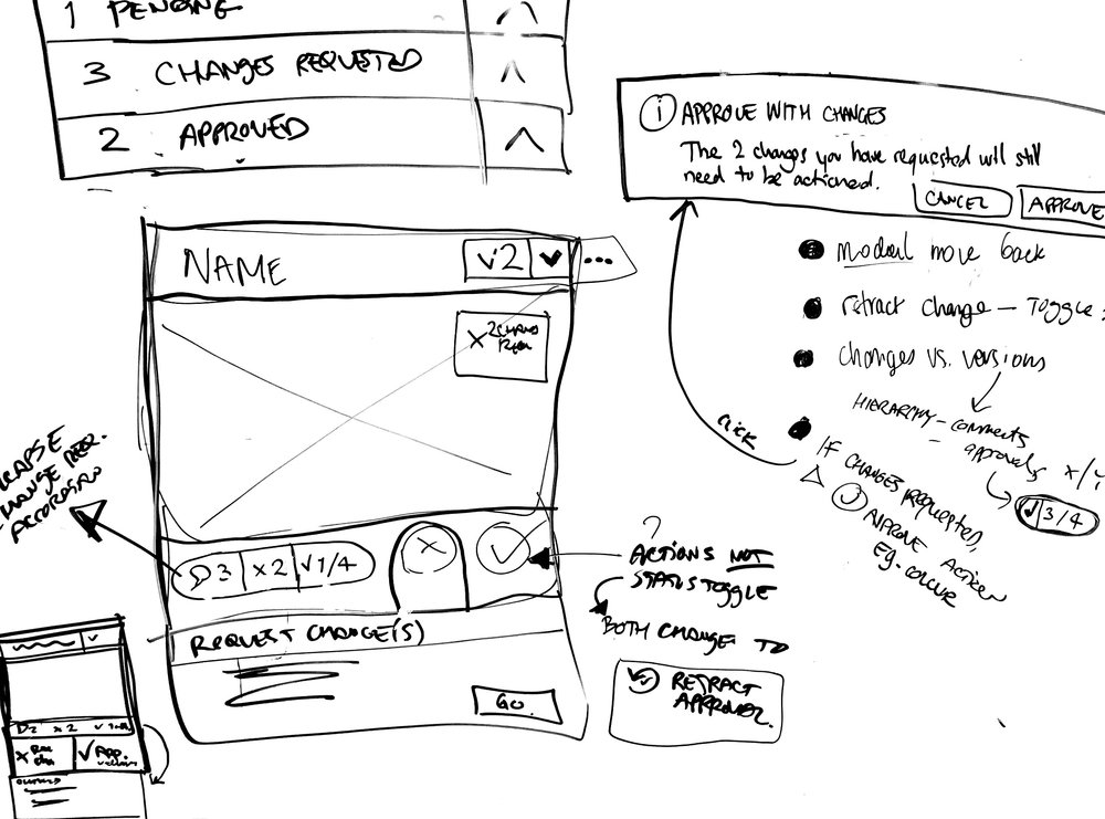 ux-design-structured-approvals-whiteboard.jpg
