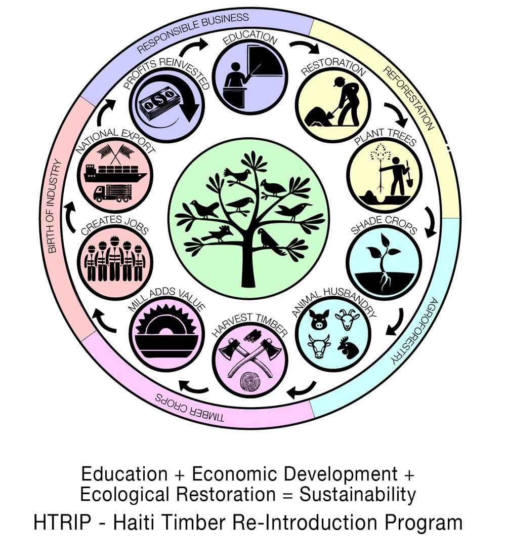 2018-Leadership-sustainabilitiy.jpg