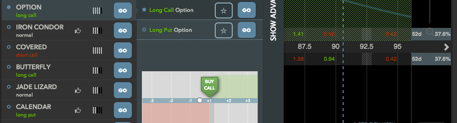 Who pays the premium in a put option zone