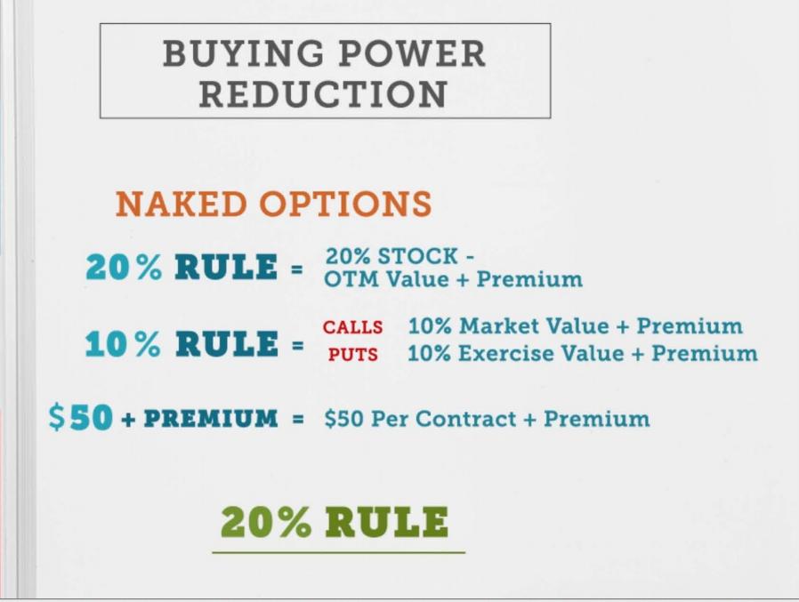 Margin account options trading