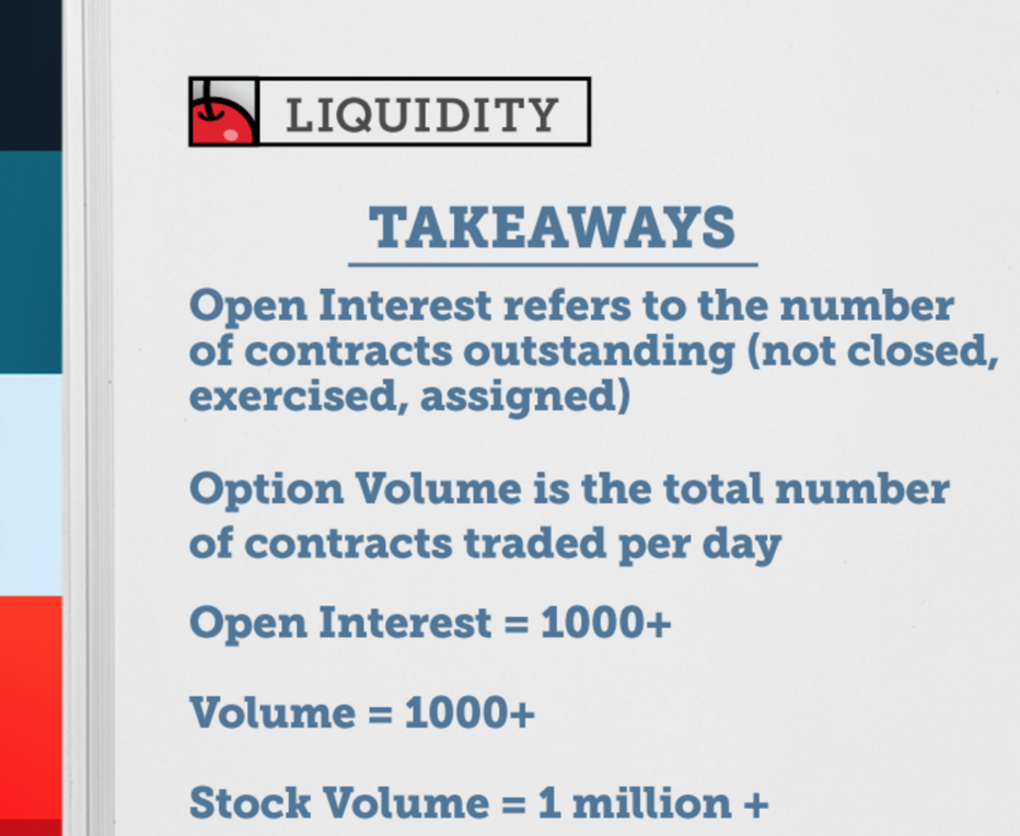 liquidity-takeaways-open-interest-volume