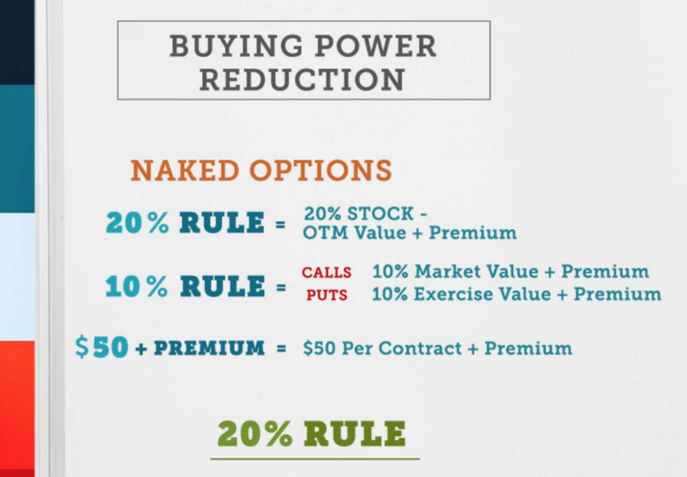 Option trading buy puts