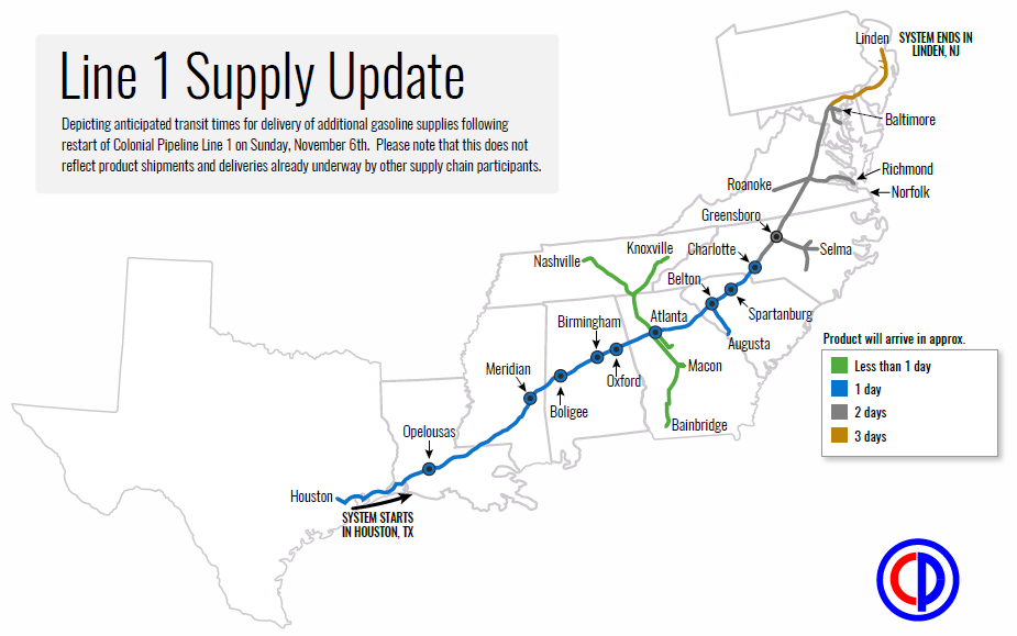 Line 1 Supply Update (  Colonial Pipeline  )
