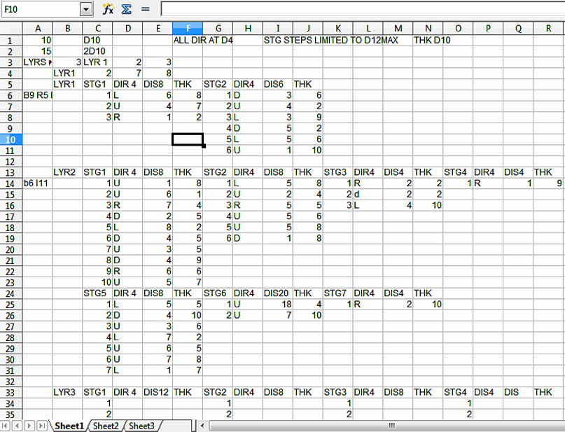 The spreadsheet gives the  DIR ection of the line, the  DIS tance of the line and which linocutter should be used to cut the line. The numbers beside the  DIR  and DIS  are dice that are to be used to calculate variable. STG means Stage, LYR means Layer. That probably doesn't help at all. Spreadsheets are fun!!