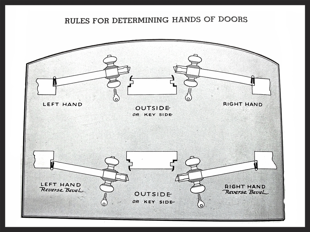 HD - DR - SCHLAGE - HANDING OF DOORS (P).jpg