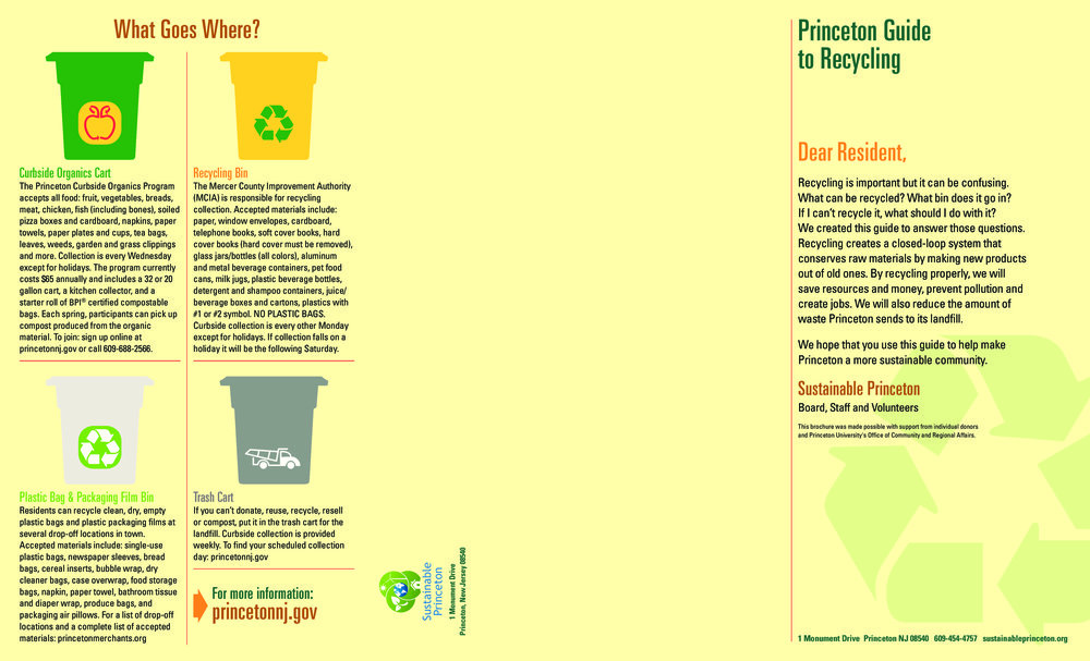 SP Recycling Guide front