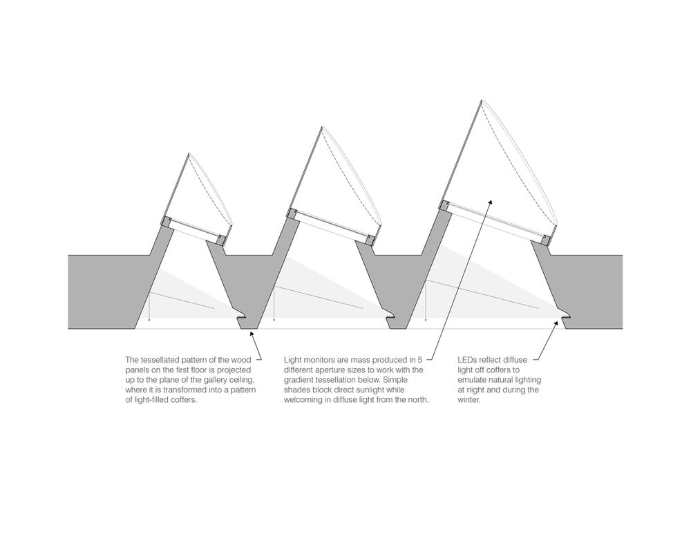 steven-christensen_guggenheim-helsinki_diagram_detail_1280.png
