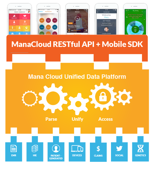 Mana Cloud OysterLabs - Mobile Health