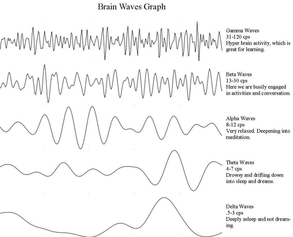 brainwave-graph.jpeg