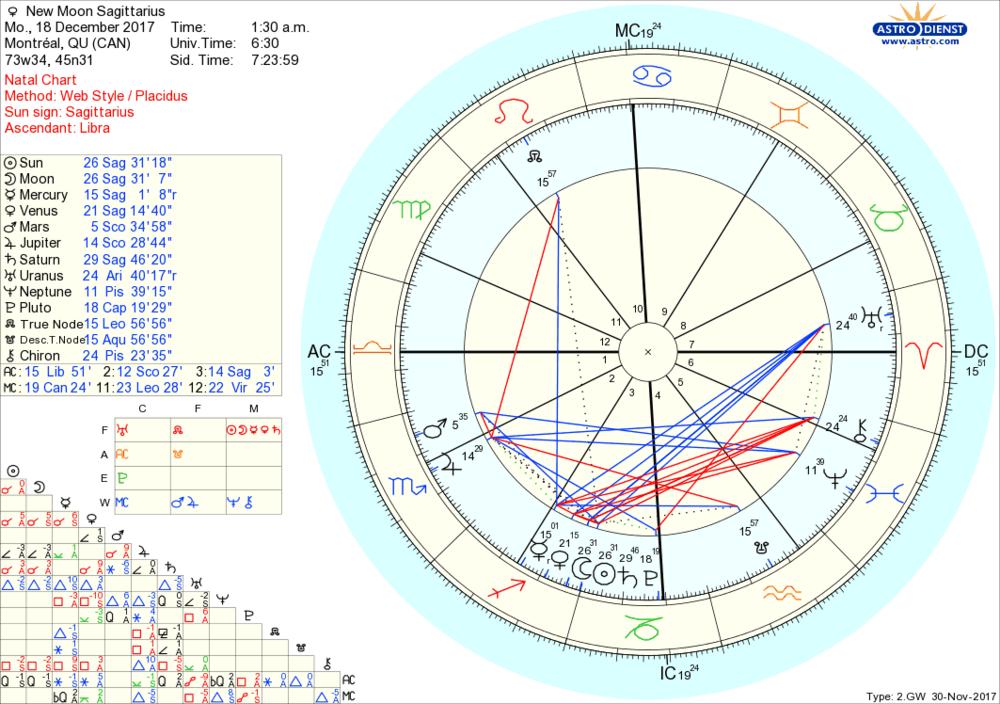 new_moon_sagittarius.png
