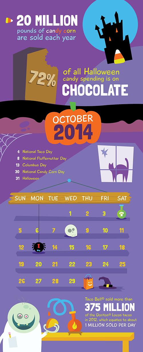 October Infographic Calendar