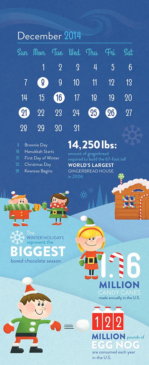 December Infographic Calendar