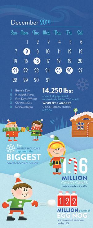 Infographic Calendars — Bill Harkins - Designer & Illustrator