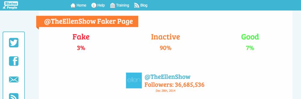 Analysis of Ellen Show's Twitter following by Status People.