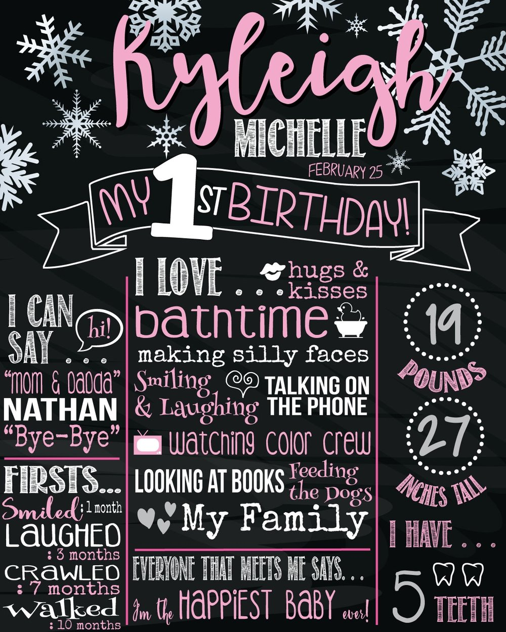 Kyleigh's 1st Birthday Poster