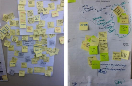 Brainstorm ideas from cross-functional team