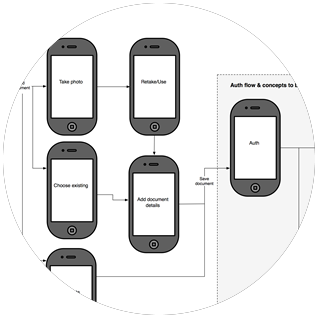 TurboTax - Get Data Initiative
