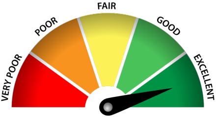 business-listings-gauge