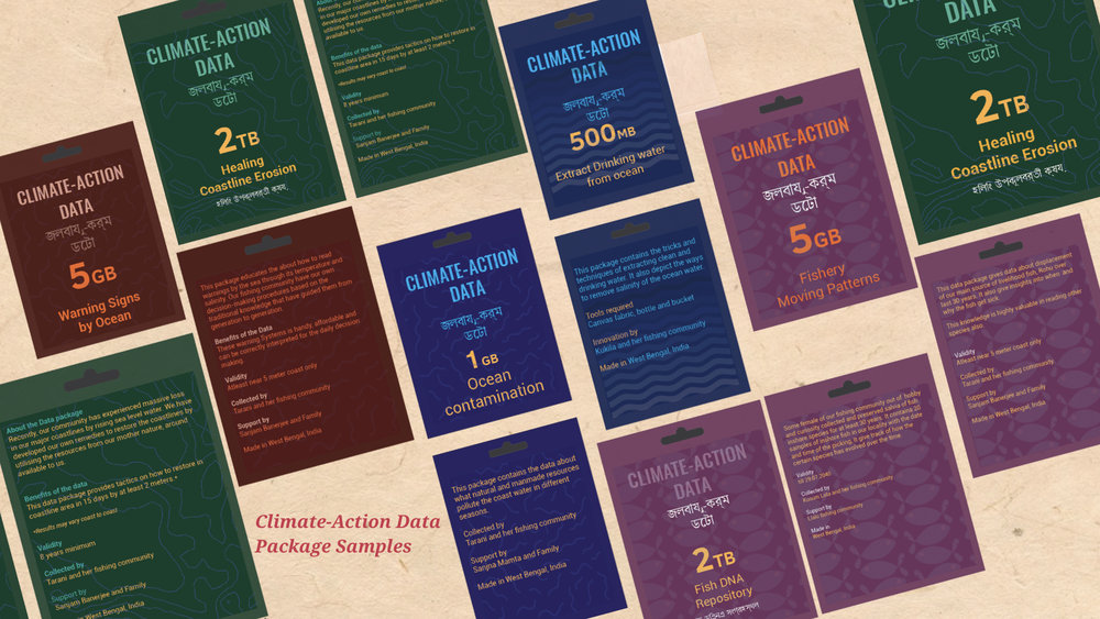 Climate-Action Package samples