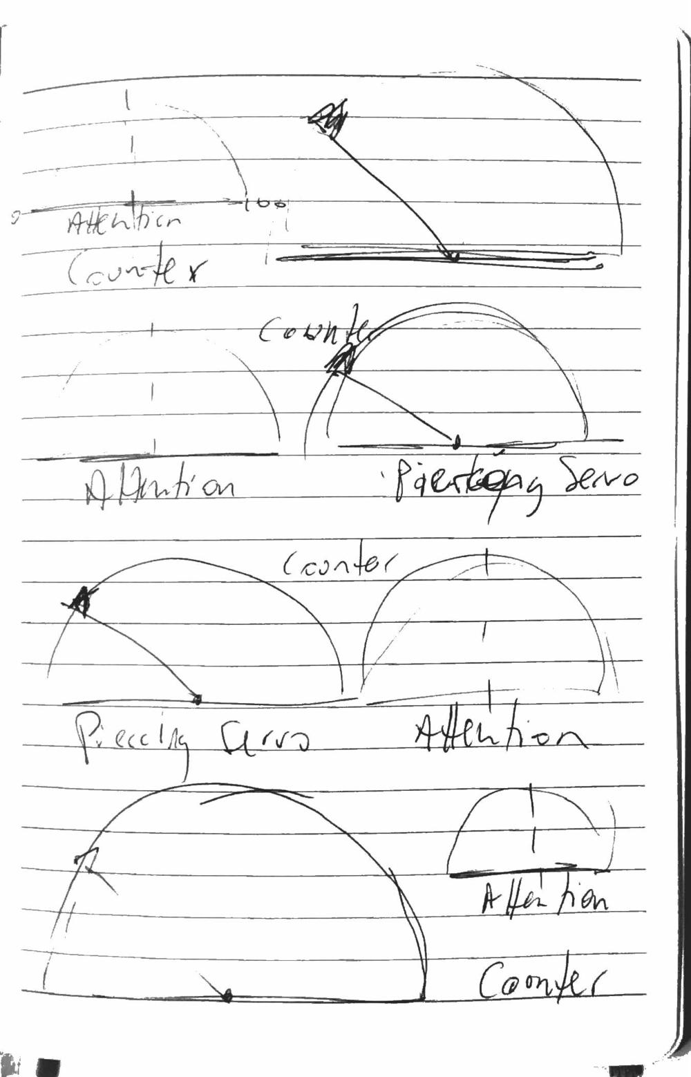 UI sketching