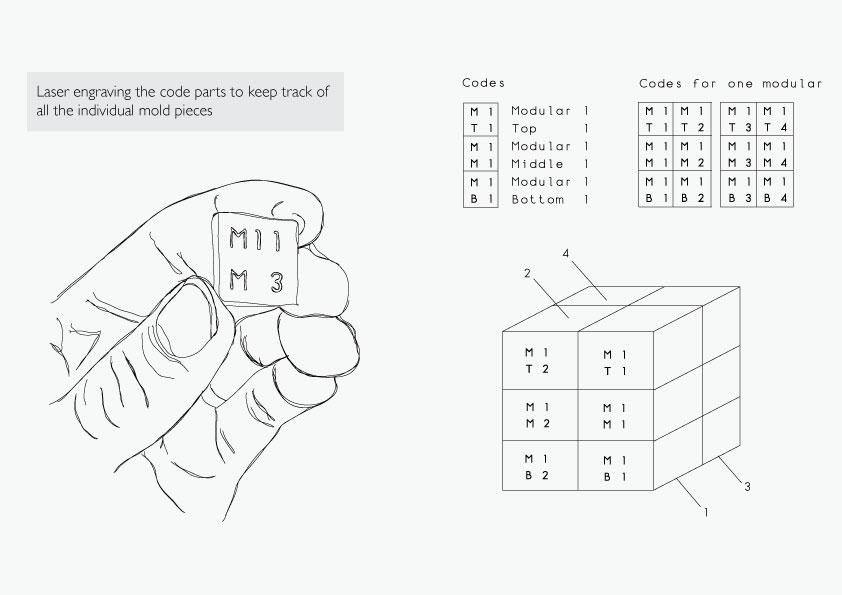 Process-Book-4.jpg