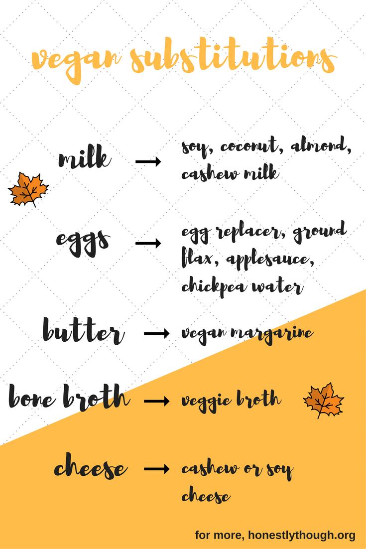 vegan substitutions (1).png