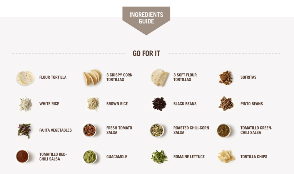how-to-vegan-chipotle