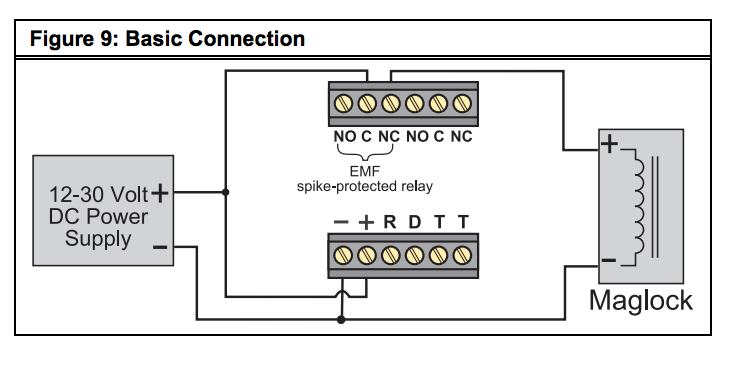 Example wiring of motion sensor