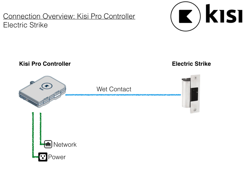 Kisi connection to electric strike