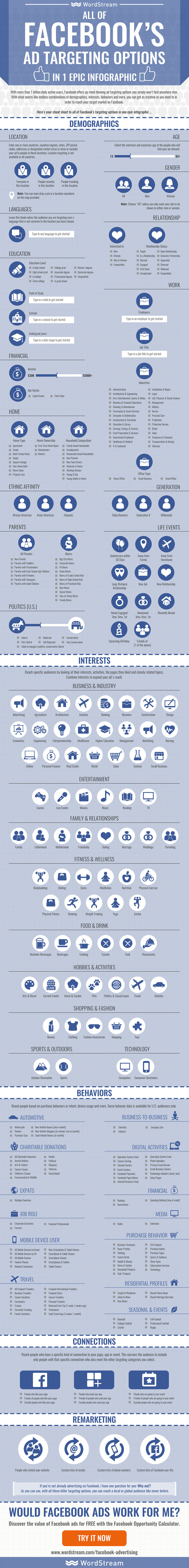 facebook-ad-targeting-options-infographic-wordstream-large.jpg