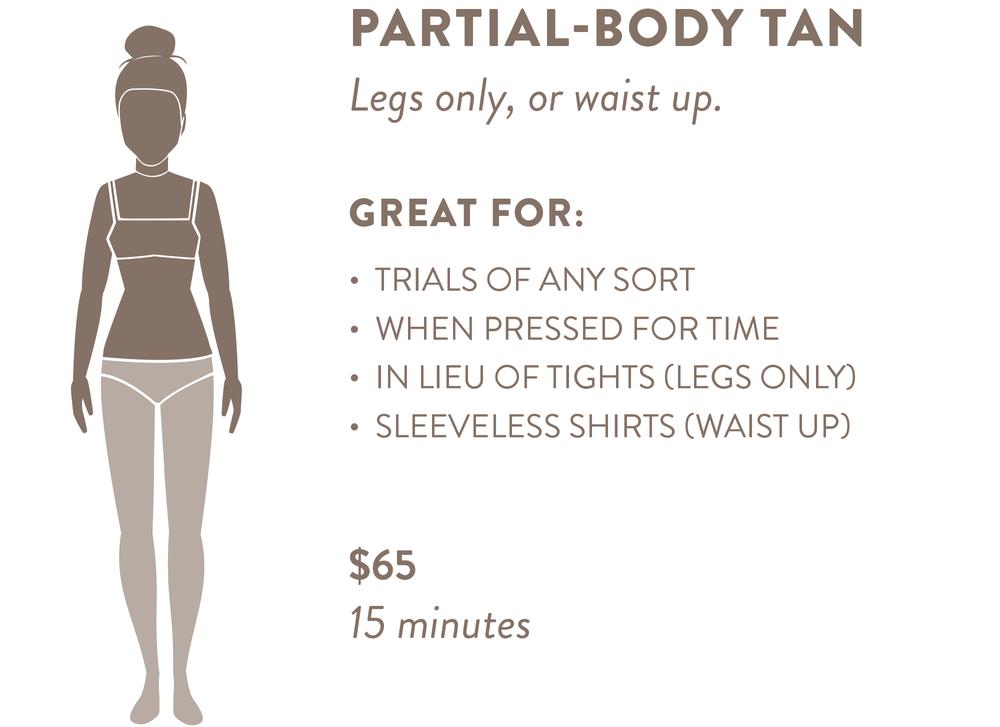 Partial Tan