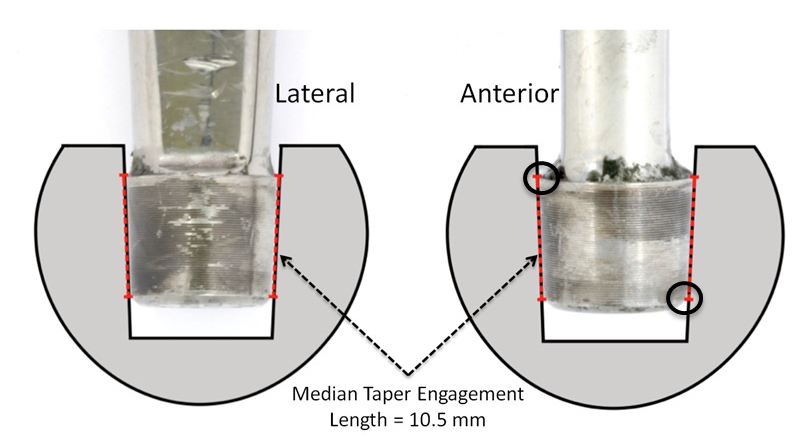 Taper Corrosion