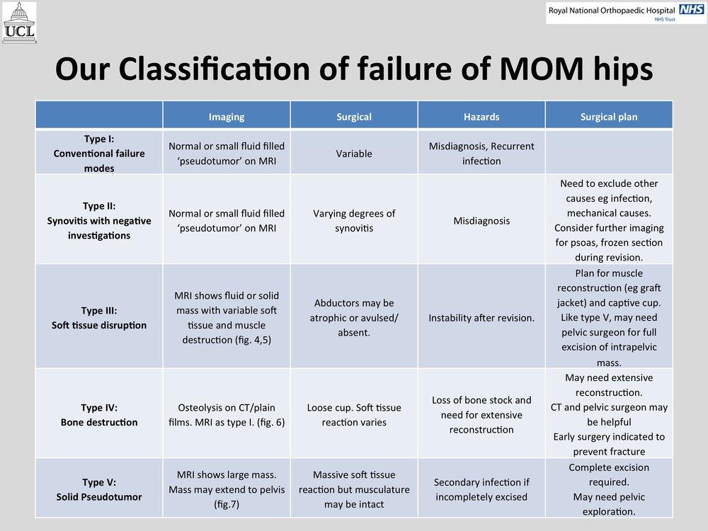 MOM Hip Info Slide24.jpg