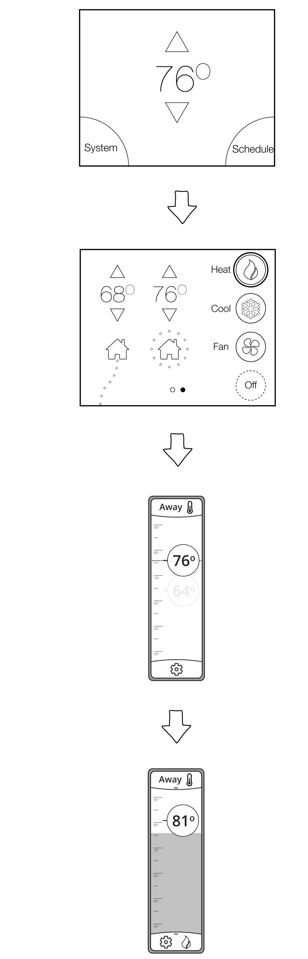 Thermostat - Prototyping 2