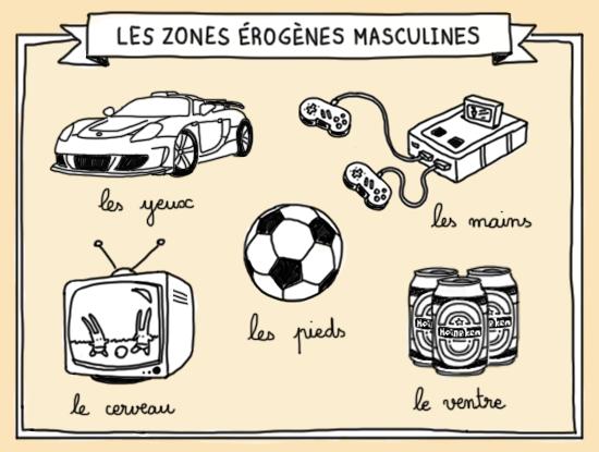 zones.erogenes.d.png