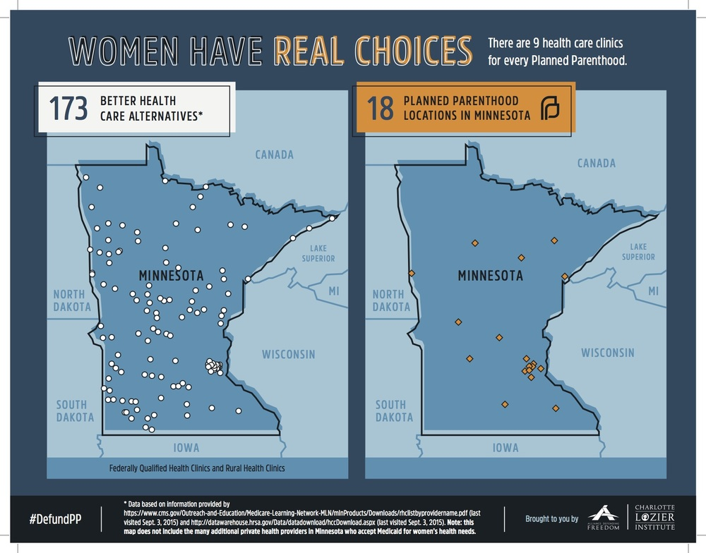 women have choices