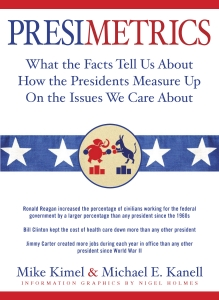 Presimetrics What the Facts Tell Us About How the Presidents Measure Up on the Issues We Care Most About Mike Kimel and Michael E. Kanell Information Graphics by Nigel Holmes The authors cut through party bias to present the quantifiable facts about how modern presidents have performed on critical national issues.
